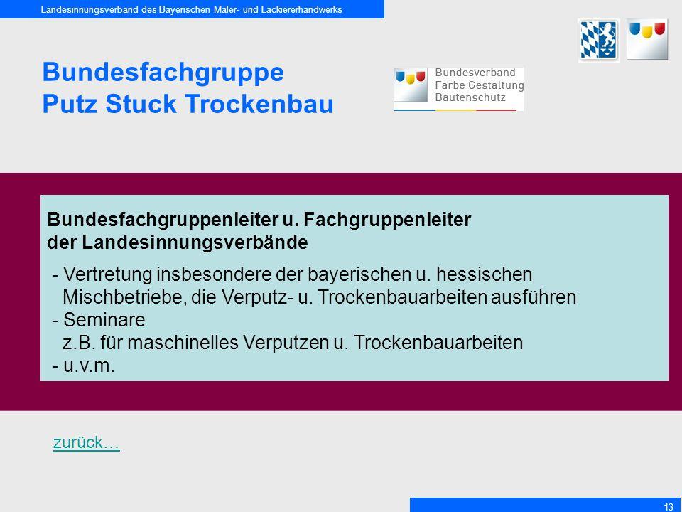 Landesinnungsverband des Bayerischen Maler- und Lackiererhandwerks 13 Bundesfachgruppe Putz Stuck Trockenbau Bundesfachgruppenleiter u. Fachgruppenlei