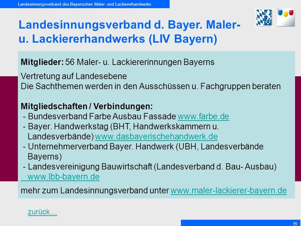 Landesinnungsverband des Bayerischen Maler- und Lackiererhandwerks 15 Landesinnungsverband d. Bayer. Maler- u. Lackiererhandwerks (LIV Bayern) Mitglie