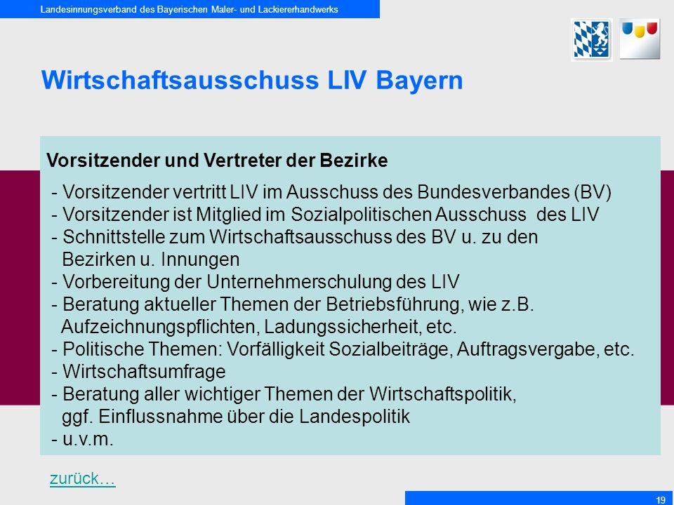 Landesinnungsverband des Bayerischen Maler- und Lackiererhandwerks 19 Wirtschaftsausschuss LIV Bayern Vorsitzender und Vertreter der Bezirke - Vorsitzender vertritt LIV im Ausschuss des Bundesverbandes (BV) - Vorsitzender ist Mitglied im Sozialpolitischen Ausschuss des LIV - Schnittstelle zum Wirtschaftsausschuss des BV u.