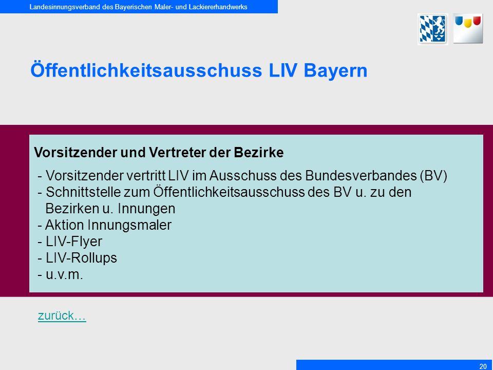 Landesinnungsverband des Bayerischen Maler- und Lackiererhandwerks 20 Öffentlichkeitsausschuss LIV Bayern Vorsitzender und Vertreter der Bezirke - Vorsitzender vertritt LIV im Ausschuss des Bundesverbandes (BV) - Schnittstelle zum Öffentlichkeitsausschuss des BV u.