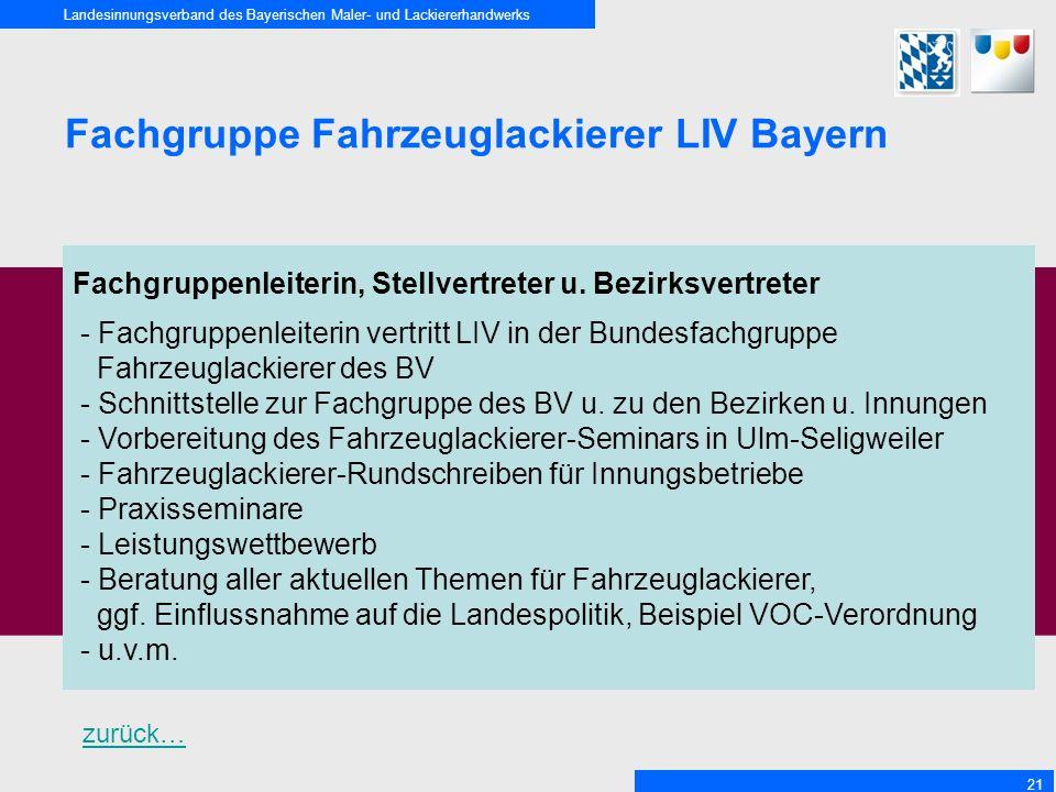 Landesinnungsverband des Bayerischen Maler- und Lackiererhandwerks 21 Fachgruppe Fahrzeuglackierer LIV Bayern Fachgruppenleiterin, Stellvertreter u. B