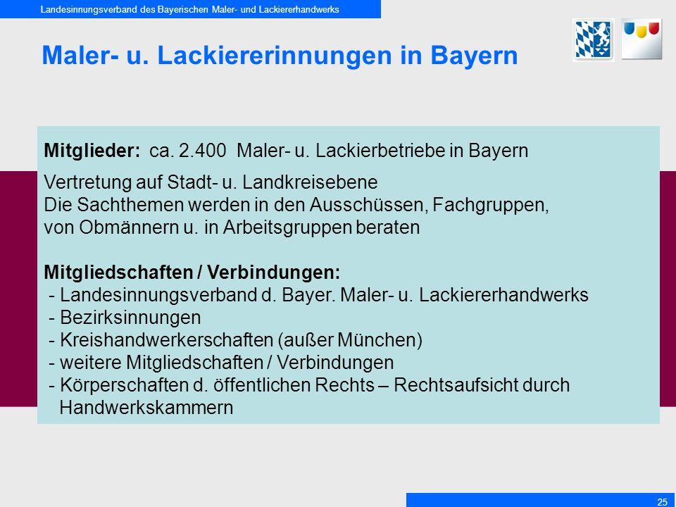 Landesinnungsverband des Bayerischen Maler- und Lackiererhandwerks 25 Maler- u. Lackiererinnungen in Bayern Mitglieder: ca. 2.400 Maler- u. Lackierbet