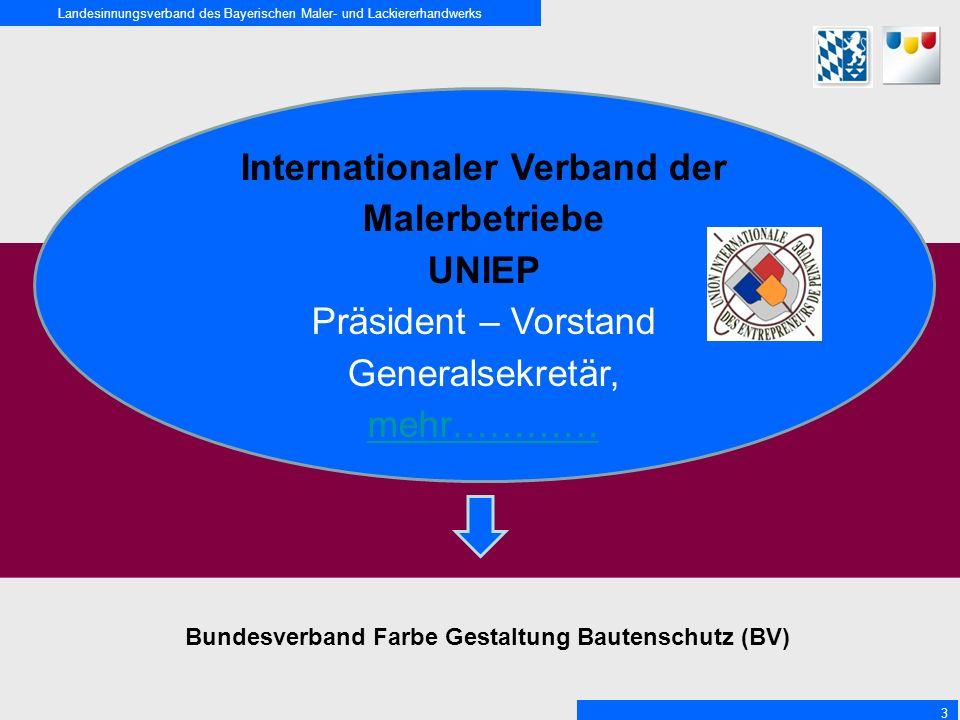 Landesinnungsverband des Bayerischen Maler- und Lackiererhandwerks 3 Internationaler Verband der Malerbetriebe UNIEP Präsident – Vorstand Generalsekre