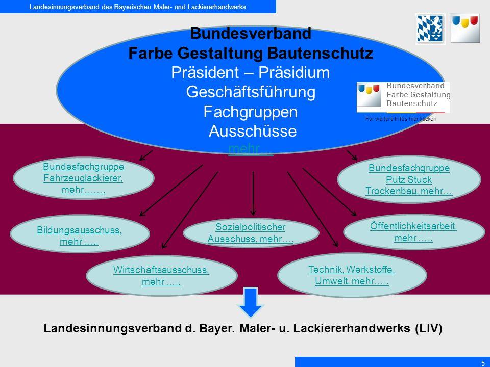 Landesinnungsverband des Bayerischen Maler- und Lackiererhandwerks 5 Bundesverband Farbe Gestaltung Bautenschutz Präsident – Präsidium Geschäftsführun