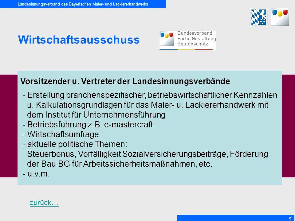 Landesinnungsverband des Bayerischen Maler- und Lackiererhandwerks 9 Wirtschaftsausschuss Vorsitzender u.