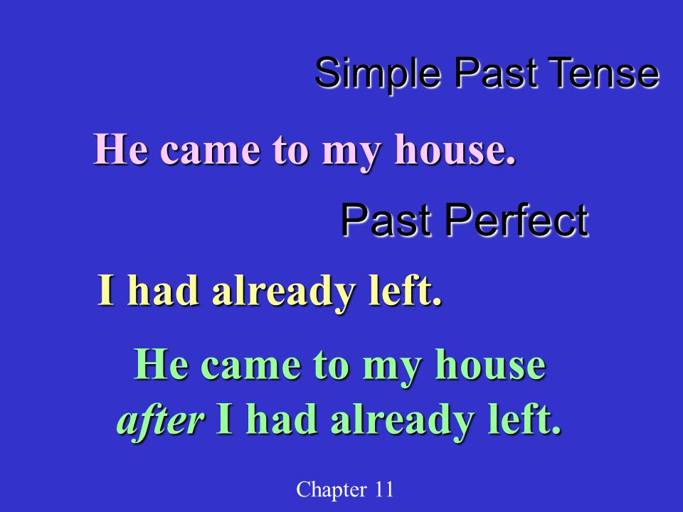 Simple Past Tense He came to my house. Past Perfect Chapter 11 I had already left. He came to my house after I had already left.