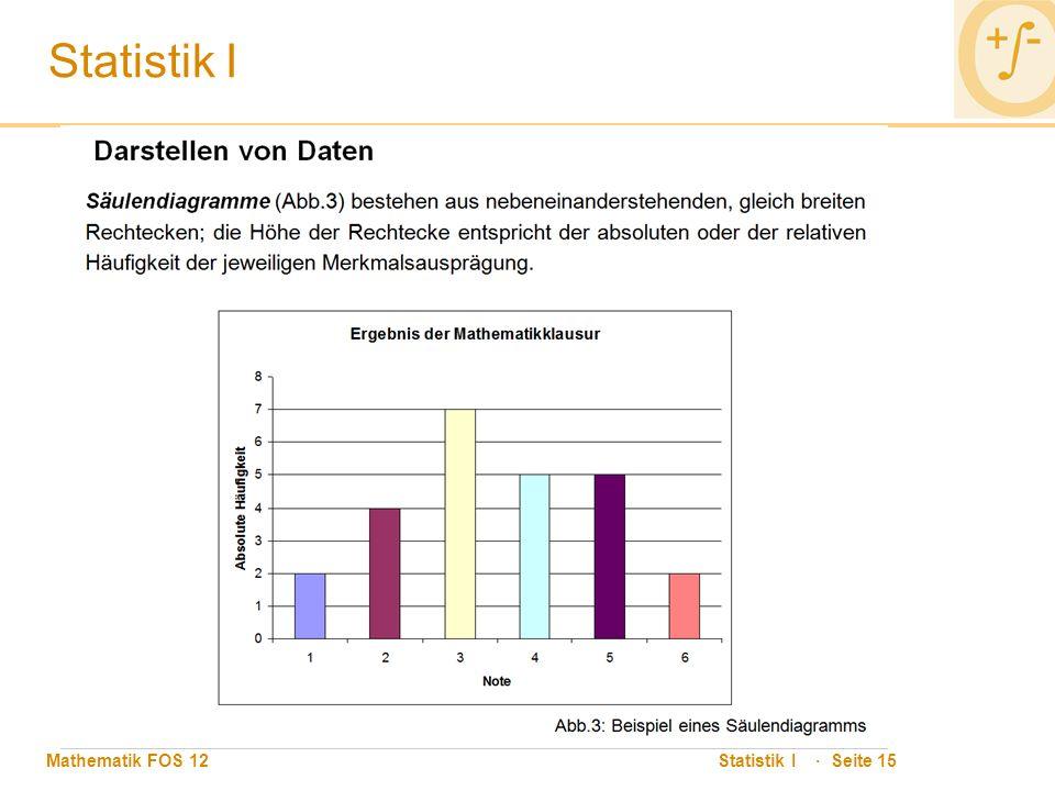 Mathematik FOS 12 Statistik I · Seite 15 Statistik I