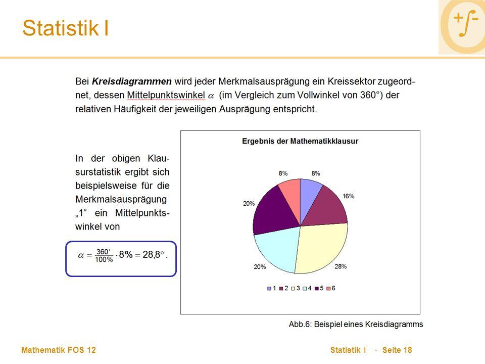 Mathematik FOS 12 Statistik I · Seite 18 Statistik I