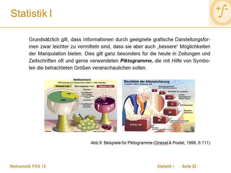 Mathematik FOS 12 Statistik I · Seite 22 Statistik I