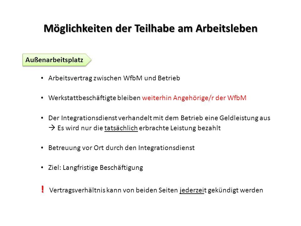 Möglichkeiten der Teilhabe am Arbeitsleben Arbeitsvertrag zwischen WfbM und Betrieb Werkstattbeschäftigte bleiben weiterhin Angehörige/r der WfbM Der