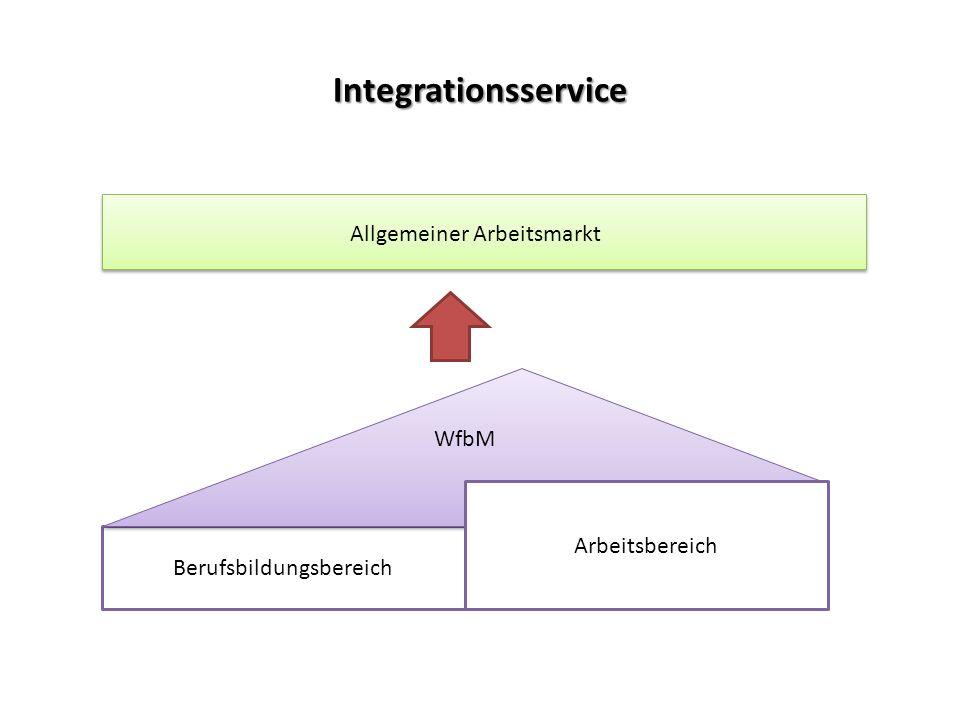 Berufsbildungsbereich WfbM Arbeitsbereich Integrationsservice