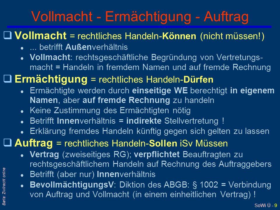 SoWi Ü - 9 Barta: Zivilrecht online Vollmacht - Ermächtigung - Auftrag qVollmacht = rechtliches Handeln-Können (nicht müssen!) l... betrifft Außenverh