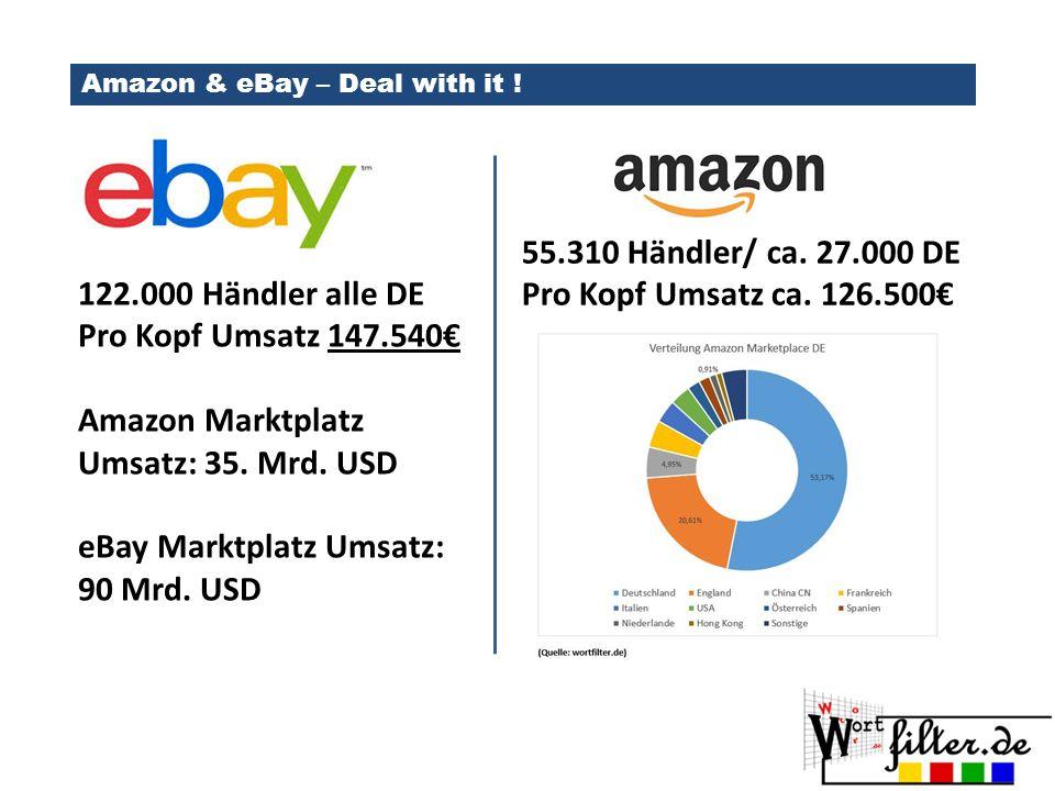 Amazon & eBay – Deal with it .55.310 Händler/ ca.
