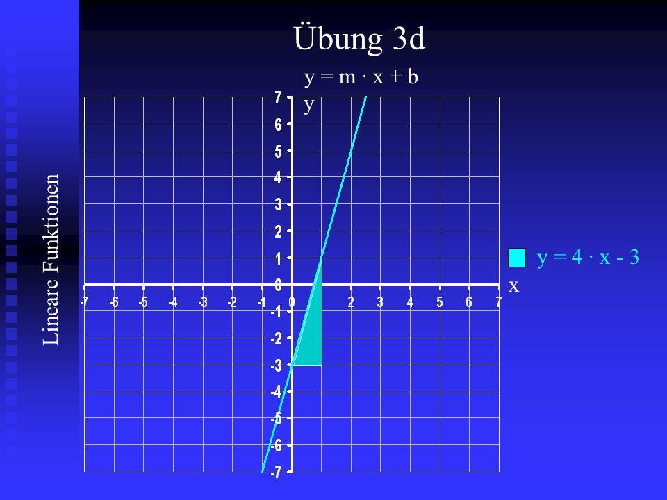 Lineare Funktionen Übung 3d y = m · x + b y = 4 · x - 3 y x