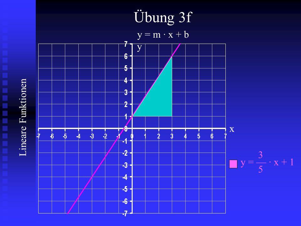 Lineare Funktionen Übung 3f y = m · x + b 3 y = — · x + 1 5 x y