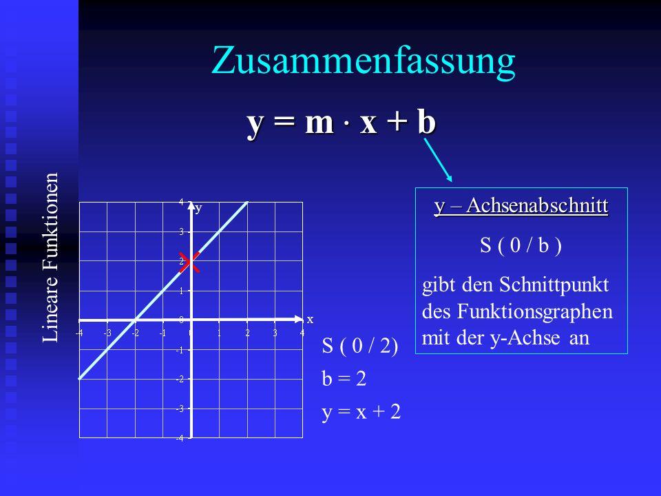 Lineare Funktionen Zusammenfassung y = m. x + b y – Achsenabschnitt S ( 0 / b ) gibt den Schnittpunkt des Funktionsgraphen mit der y-Achse an S ( 0 /