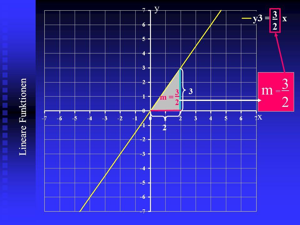 Lineare Funktionen 3232 m 3 3232 m = 2 3232 Lineare Funktionen x y