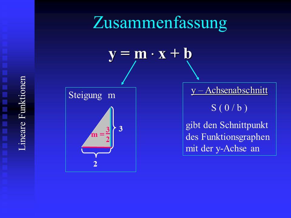 Lineare Funktionen Zusammenfassung y = m. x + b Steigung m 3 3232 m = 2 y – Achsenabschnitt S ( 0 / b ) gibt den Schnittpunkt des Funktionsgraphen mit