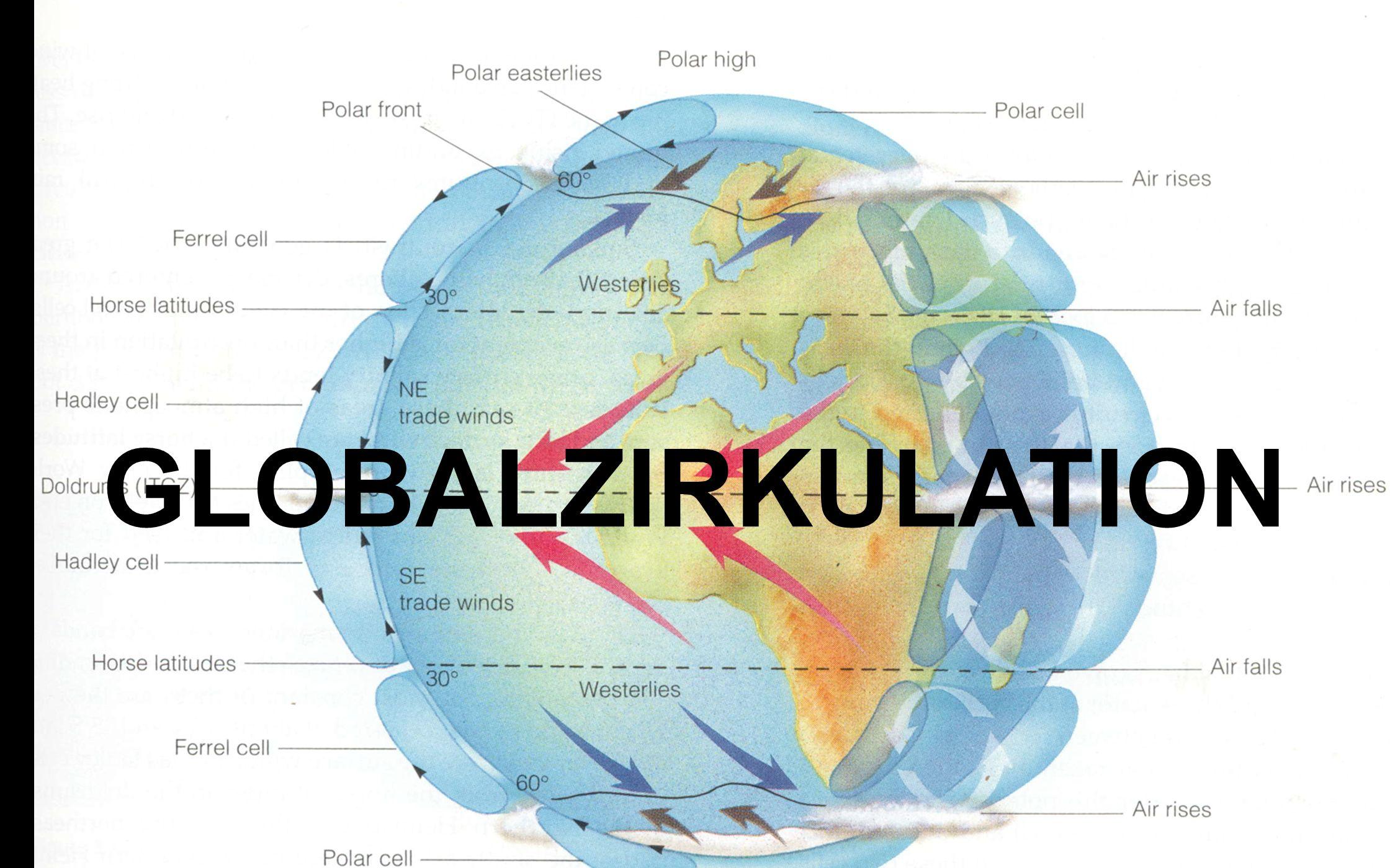 GLOBALZIRKULATION