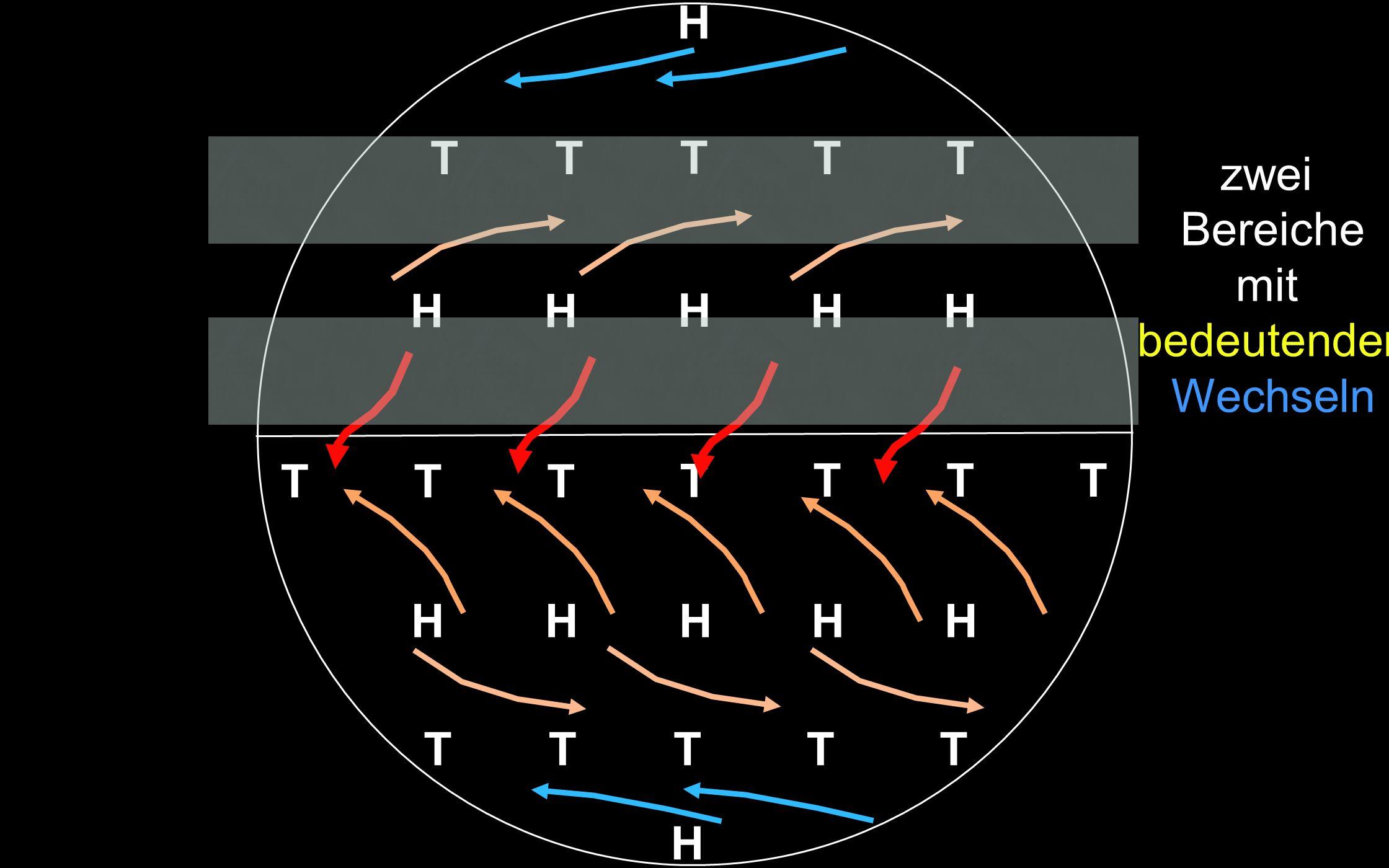T TTT TTT H HHHH T TTTT H HHHHH TTTTT H zwei Bereiche mit bedeutenden Wechseln
