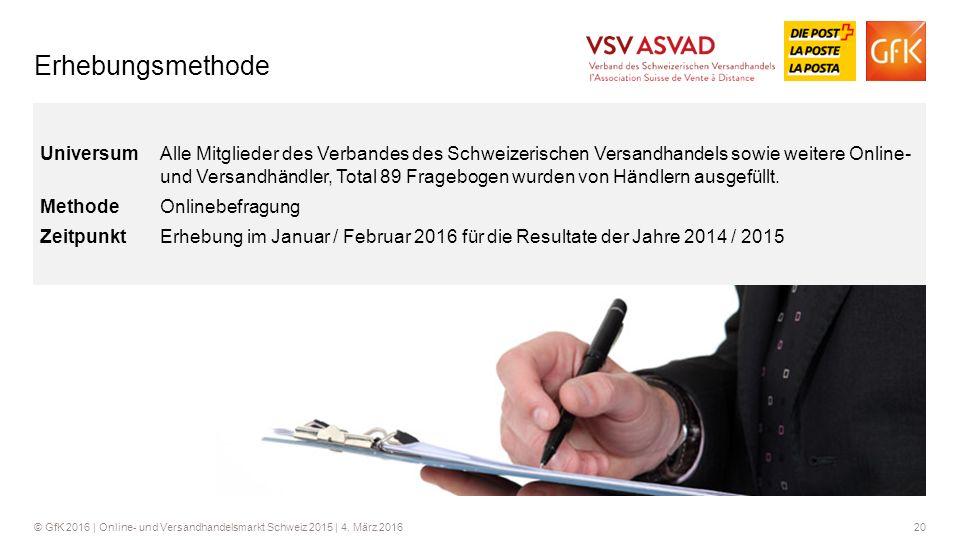 20© GfK 2016 | Online- und Versandhandelsmarkt Schweiz 2015 | 4.