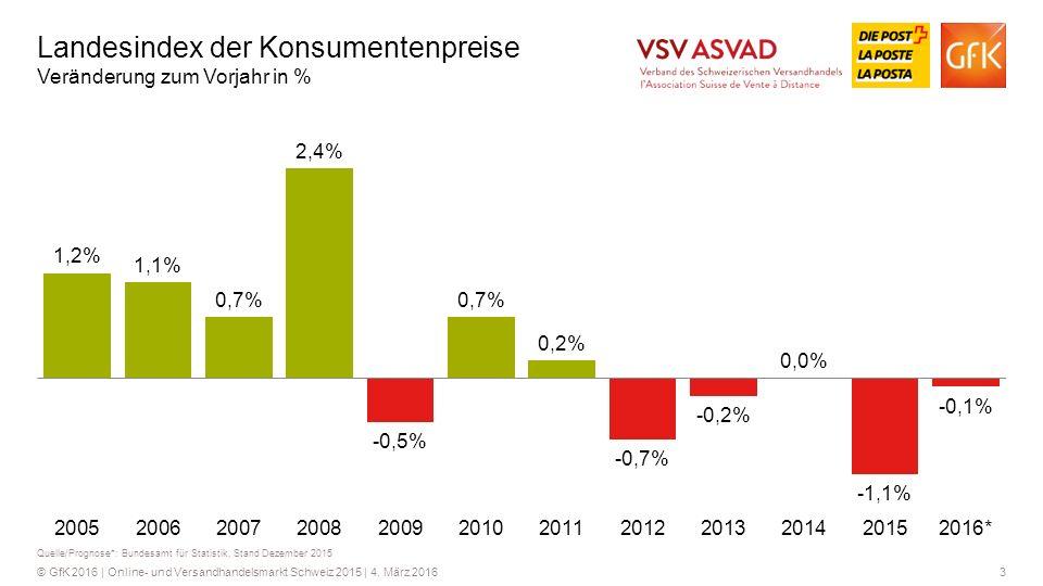 34© GfK 2016 | Online- und Versandhandelsmarkt Schweiz 2015 | 4.