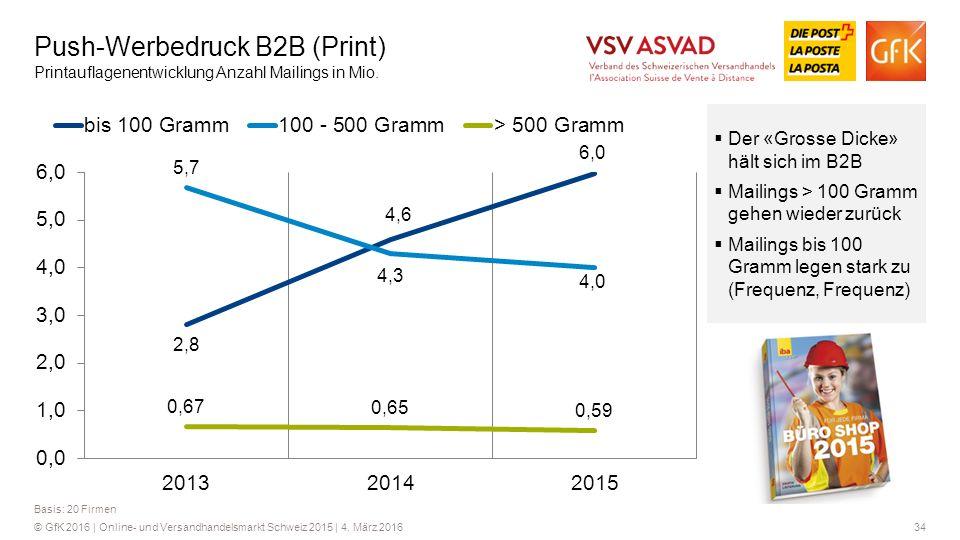 34© GfK 2016 | Online- und Versandhandelsmarkt Schweiz 2015 | 4. März 2016 Basis: 20 Firmen Push-Werbedruck B2B (Print) Printauflagenentwicklung Anzah