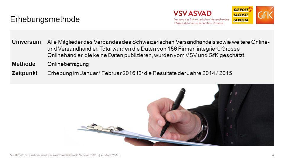 5© GfK 2016 | Online- und Versandhandelsmarkt Schweiz 2015 | 4.