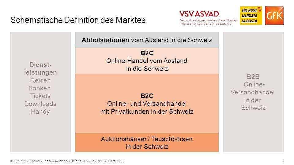 6© GfK 2016 | Online- und Versandhandelsmarkt Schweiz 2015 | 4. März 2016 B2C Online- und Versandhandel mit Privatkunden in der Schweiz B2C Online-Han