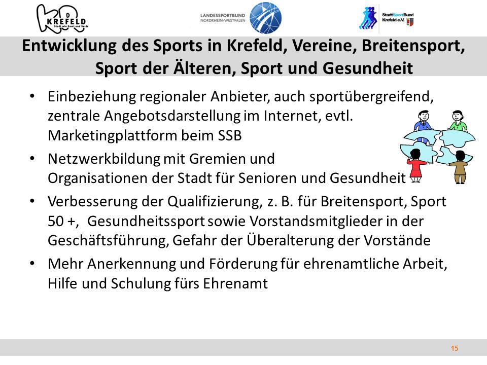 15 Entwicklung des Sports in Krefeld, Vereine, Breitensport, Sport der Älteren, Sport und Gesundheit Einbeziehung regionaler Anbieter, auch sportübergreifend, zentrale Angebotsdarstellung im Internet, evtl.