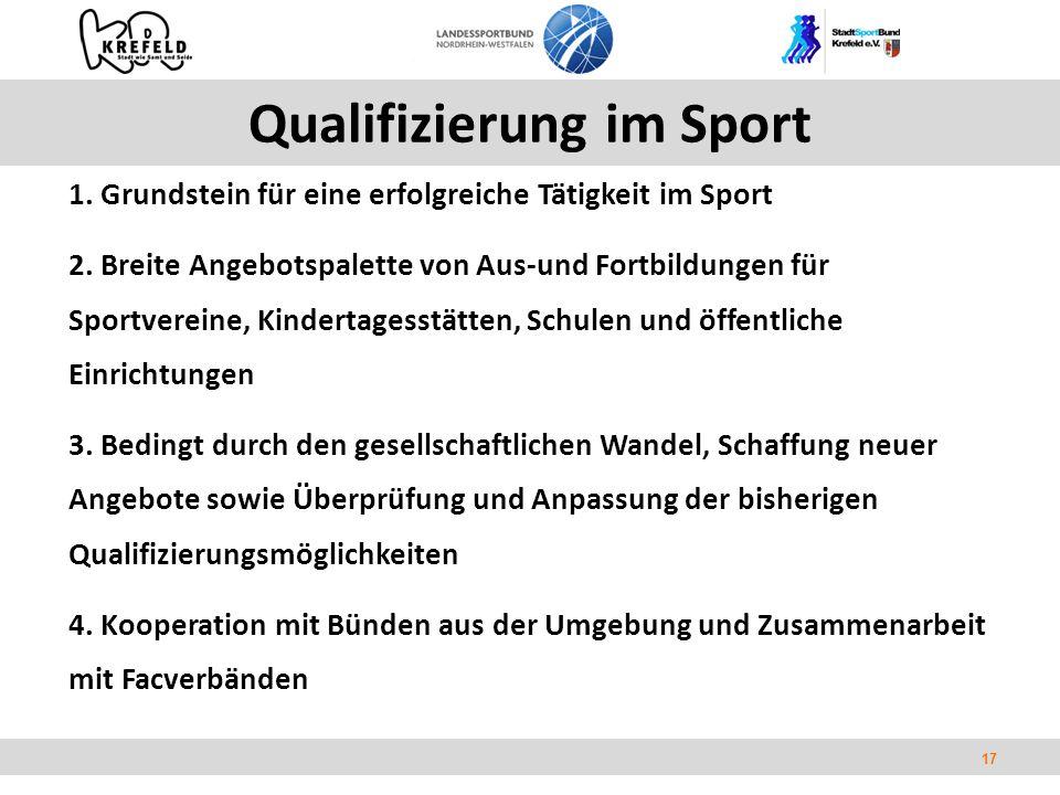 17 Qualifizierung im Sport 1. Grundstein für eine erfolgreiche Tätigkeit im Sport 2.