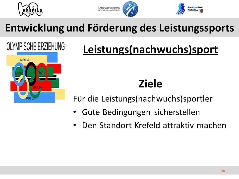 18 Entwicklung und Förderung des Leistungssports Leistungs(nachwuchs)sport Ziele Für die Leistungs(nachwuchs)sportler Gute Bedingungen sicherstellen Den Standort Krefeld attraktiv machen