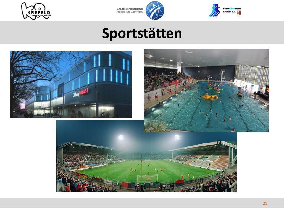 25 Sportstätten