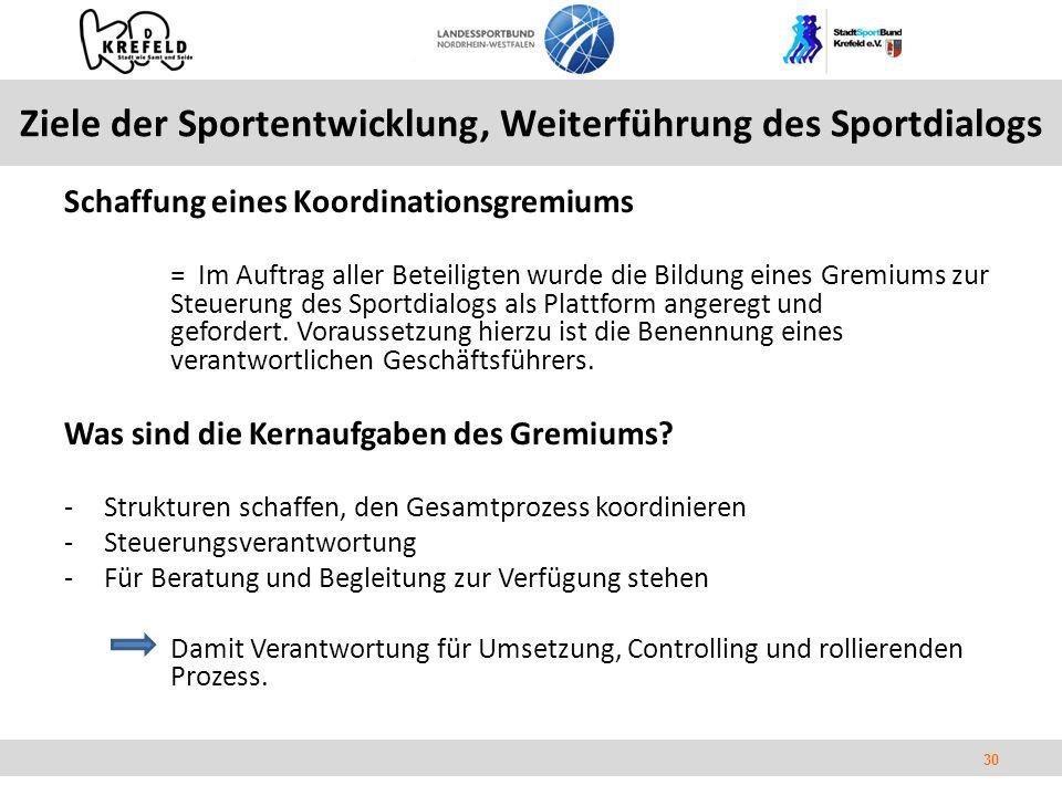 30 Ziele der Sportentwicklung, Weiterführung des Sportdialogs Schaffung eines Koordinationsgremiums = Im Auftrag aller Beteiligten wurde die Bildung eines Gremiums zur Steuerung des Sportdialogs als Plattform angeregt und gefordert.