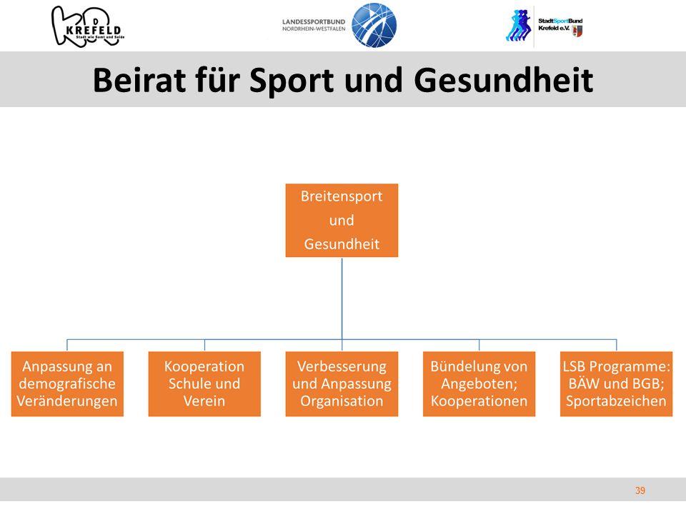 39 Beirat für Sport und Gesundheit