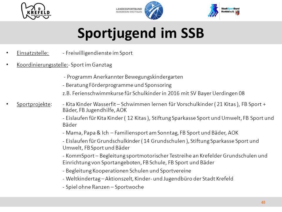 48 Sportjugend im SSB Einsatzstelle: - Freiwilligendienste im Sport Koordinierungsstelle:- Sport im Ganztag - Programm Anerkannter Bewegungskindergarten - Beratung Förderprogramme und Sponsoring z.B.