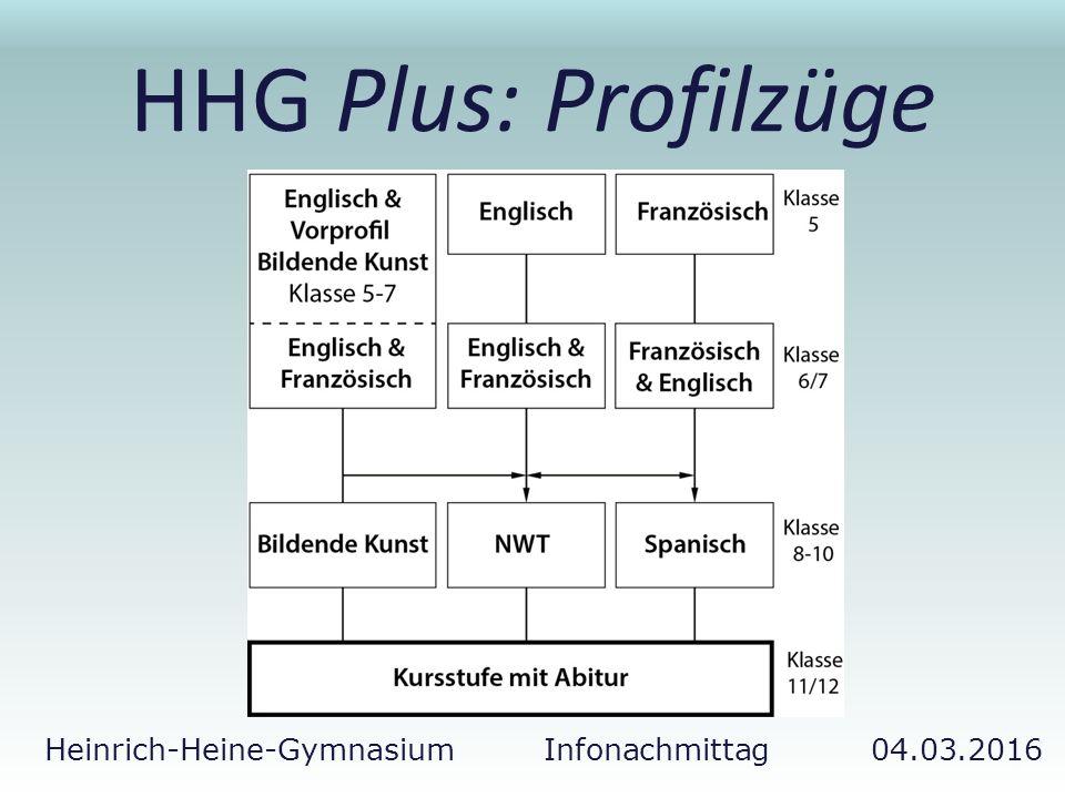 Heinrich-Heine-Gymnasium Infonachmittag 04.03.2016 HHG Plus: Profilzüge