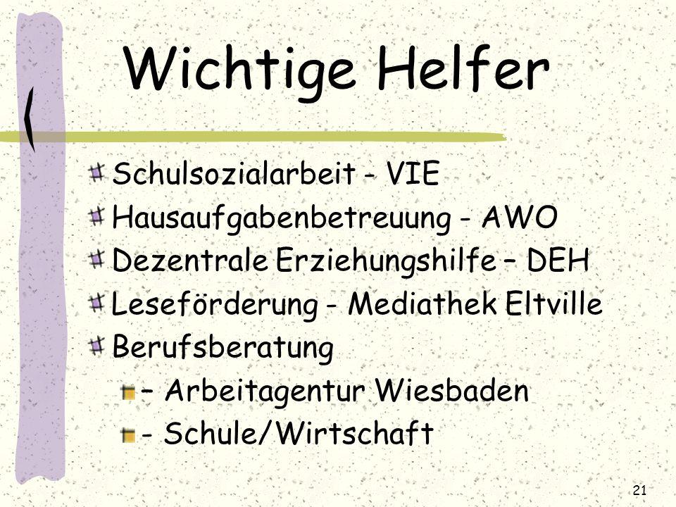 Wichtige Helfer Schulsozialarbeit - VIE Hausaufgabenbetreuung - AWO Dezentrale Erziehungshilfe – DEH Leseförderung - Mediathek Eltville Berufsberatung – Arbeitagentur Wiesbaden - Schule/Wirtschaft 21