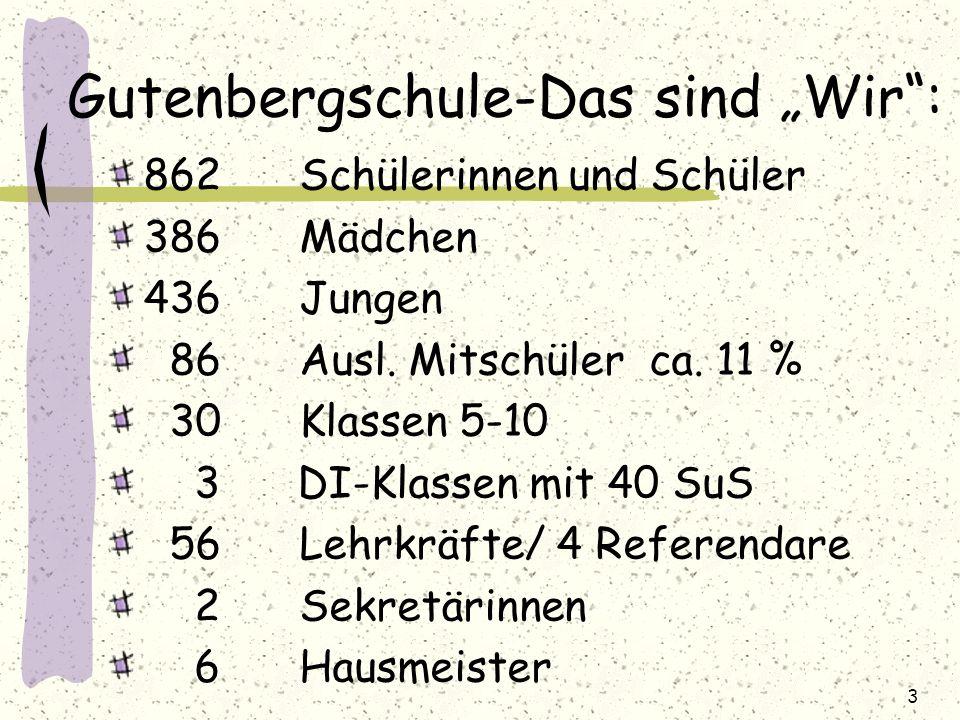 """Gutenbergschule-Das sind """"Wir"""": 862Schülerinnen und Schüler 386Mädchen 436Jungen 86Ausl. Mitschüler ca. 11 % 30Klassen 5-10 3 DI-Klassen mit 40 SuS 56"""