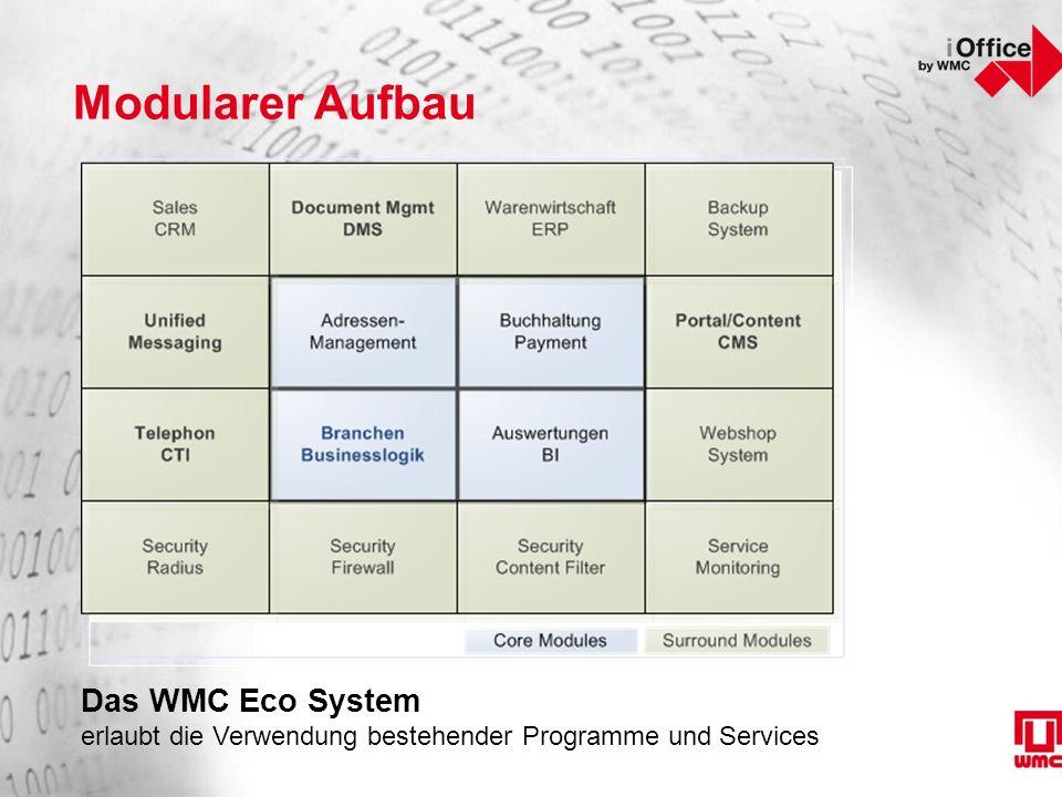 Das WMC Eco System erlaubt die Verwendung bestehender Programme und Services Modularer Aufbau