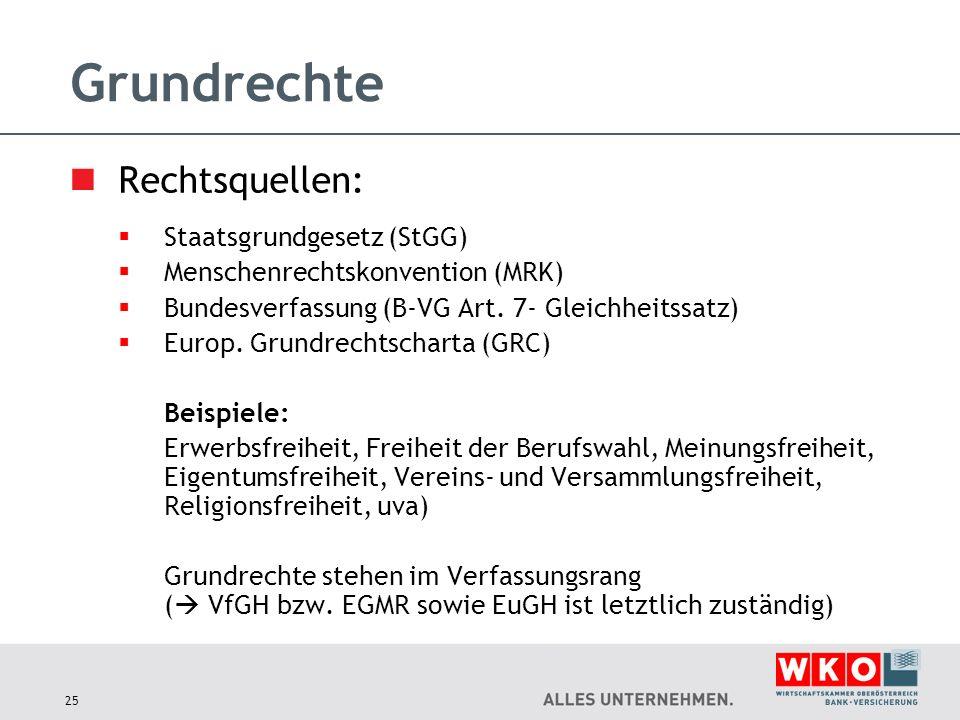 Rechtsquellen:  Staatsgrundgesetz (StGG)  Menschenrechtskonvention (MRK)  Bundesverfassung (B-VG Art. 7- Gleichheitssatz)  Europ. Grundrechtschart
