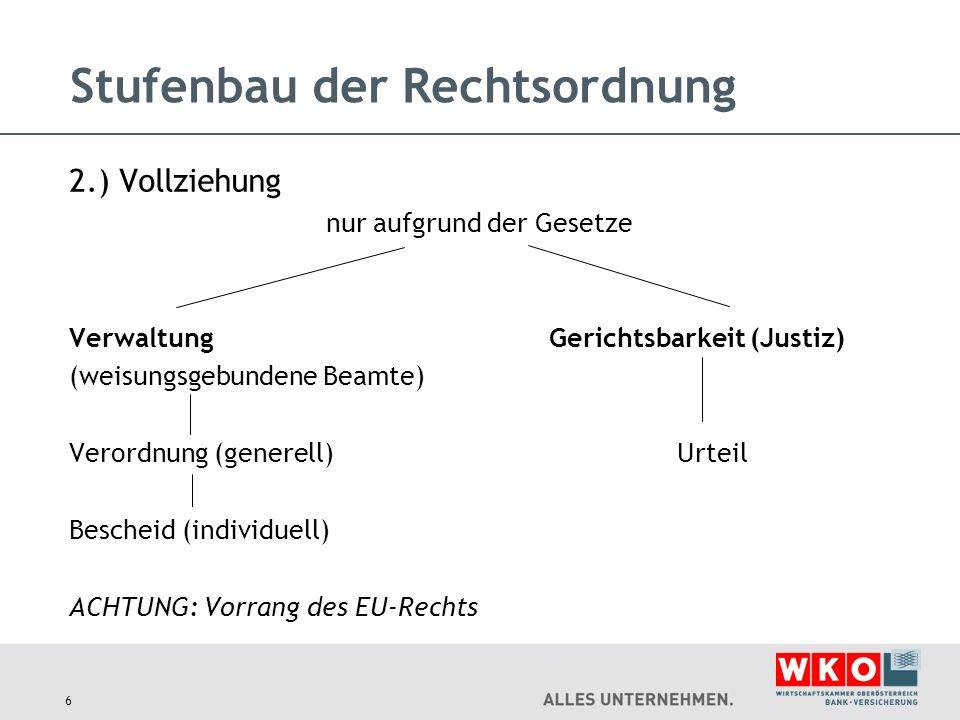 Stufenbau der Rechtsordnung 2.) Vollziehung nur aufgrund der Gesetze Verwaltung Gerichtsbarkeit (Justiz) (weisungsgebundene Beamte) Verordnung (genere