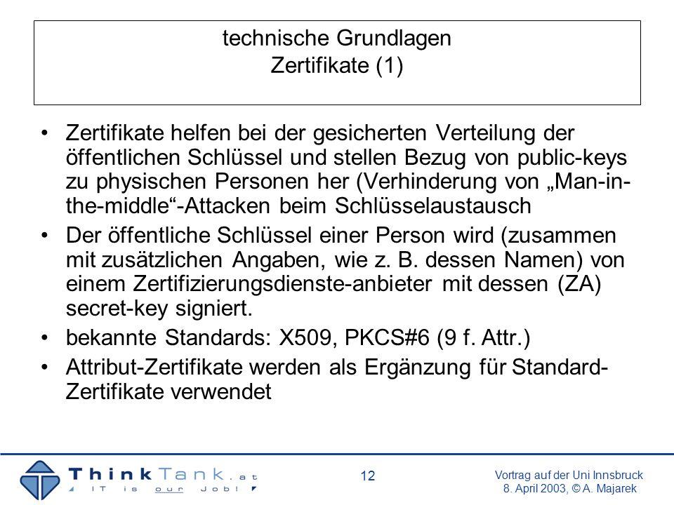 Vortrag auf der Uni Innsbruck 8. April 2003, © A.