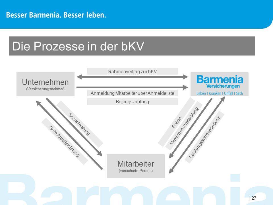  27 Die Prozesse in der bKV Unternehmen (Versicherungsnehmer) Rahmenvertrag zur bKV Anmeldung Mitarbeiter über Anmeldeliste Beitragszahlung Mitarbeit