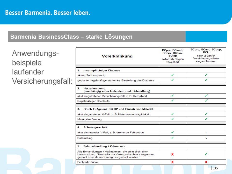  35 Anwendungs- beispiele laufender Versicherungsfall: Barmenia BusinessClass – starke Lösungen