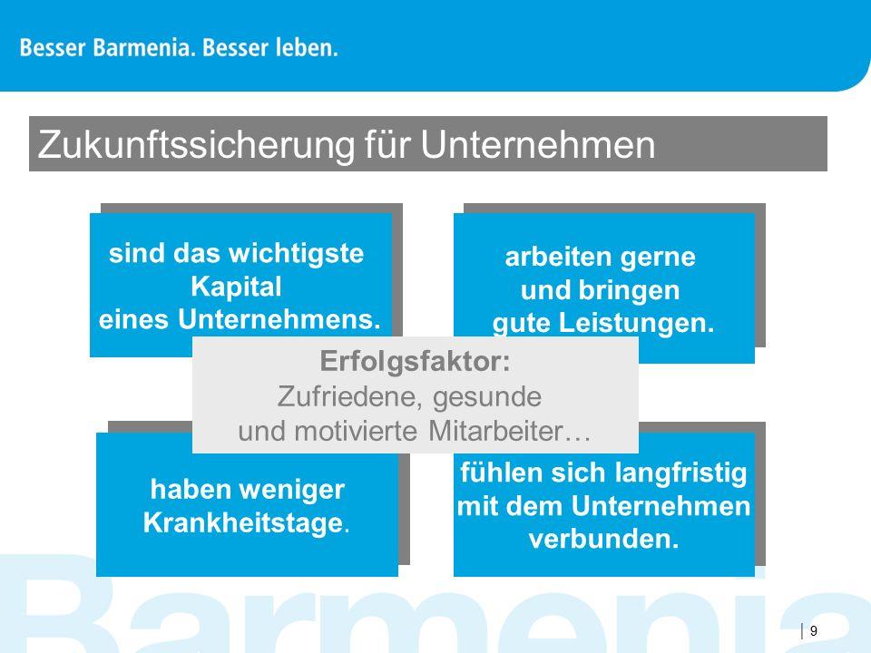  10 Zukunftssicherung für Unternehmen Barmenia BusinessClass 1.