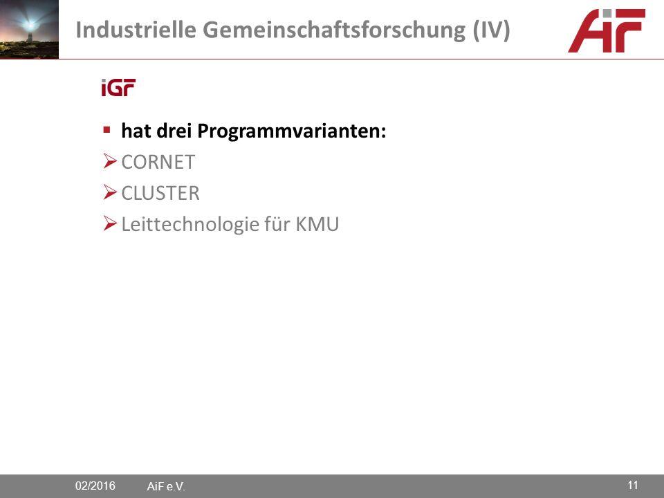  hat drei Programmvarianten:  CORNET  CLUSTER  Leittechnologie für KMU AiF e.V.