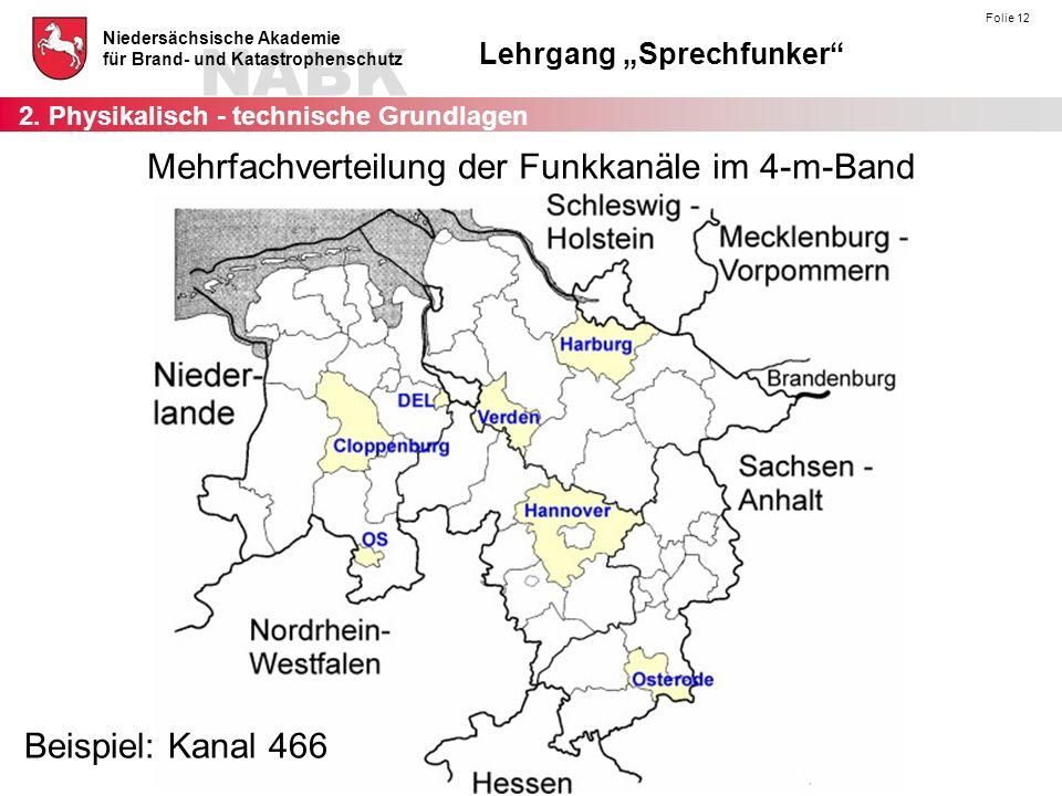 """NABK Niedersächsische Akademie für Brand- und Katastrophenschutz Lehrgang """"Sprechfunker"""" Folie 12 Mehrfachverteilung der Funkkanäle im 4-m-Band 2. Phy"""