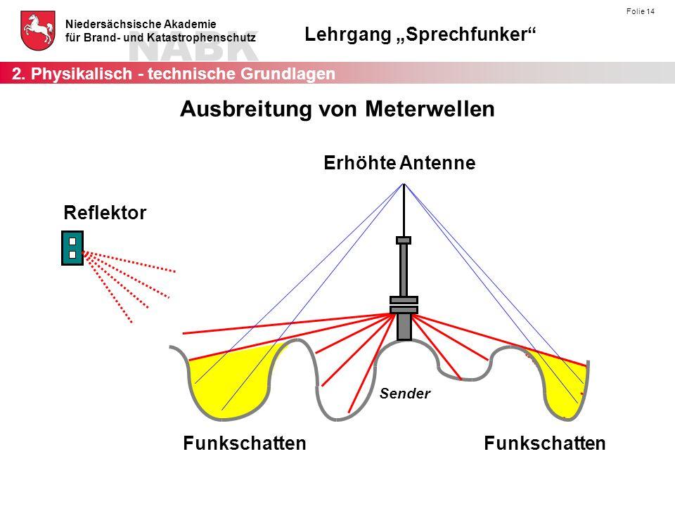"""NABK Niedersächsische Akademie für Brand- und Katastrophenschutz Lehrgang """"Sprechfunker"""" Folie 14 Sender Funkschatten Reflektor Erhöhte Antenne Ausbre"""
