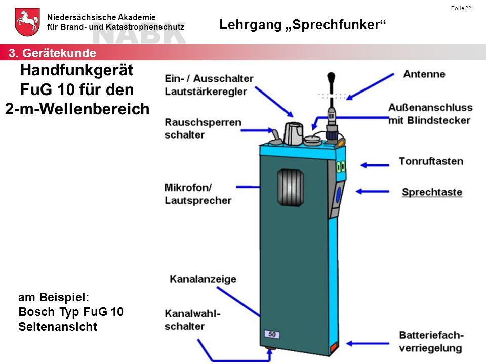 """NABK Niedersächsische Akademie für Brand- und Katastrophenschutz Lehrgang """"Sprechfunker"""" Folie 22 Handfunkgerät FuG 10 für den 2-m-Wellenbereich am Be"""